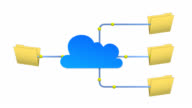 File Sharing & Cloud Computing