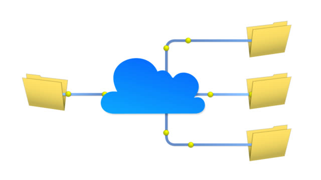 Condivisione di File & Cloud Computing