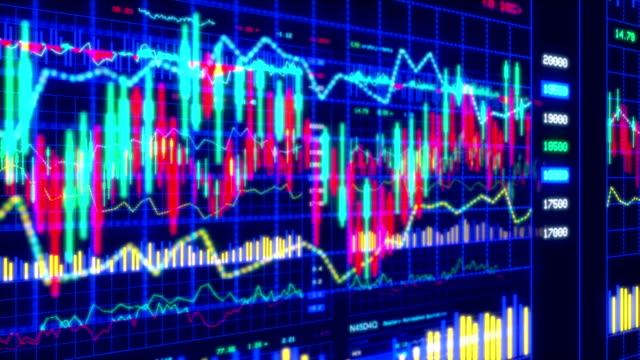 Financiële gegevens en grafieken VII
