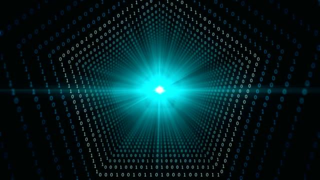 Financial Digital Numbers