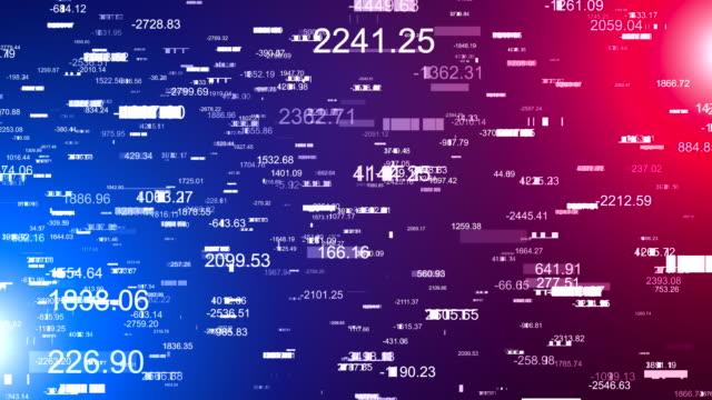 Financial Figures Data Analyzing