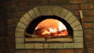 Kamin Brennen Feuer-Endlos wiederholbar
