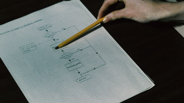1982 HA Flipping the pages of flowcharts and specifications for systems engineers / United Kingdom