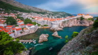 Fortress of Dubrovnic at the Adriatic - Time Lapse