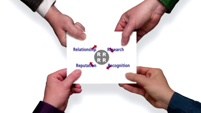 Four Rs of Marketing (with alpha matte)