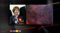 INT / EXT SPLIT SCREEN Hazel Blears speaking / AIR VIEW car carrying Gordon Brown along London EXT AIR VIEW of Brown motorcade along