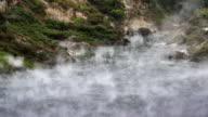 Frying Pan Lake Rotorua