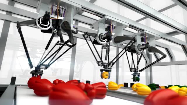 Futuristico, Loop senza soluzione di continuità della linea di imballaggio