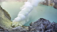 General view of sulfur mining operation and acid lake :timelapse