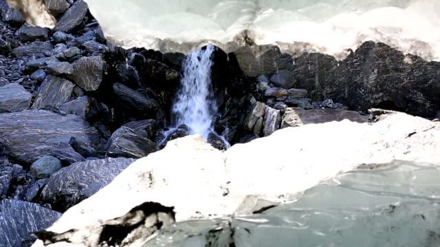 Glacier Melting at Spring Time