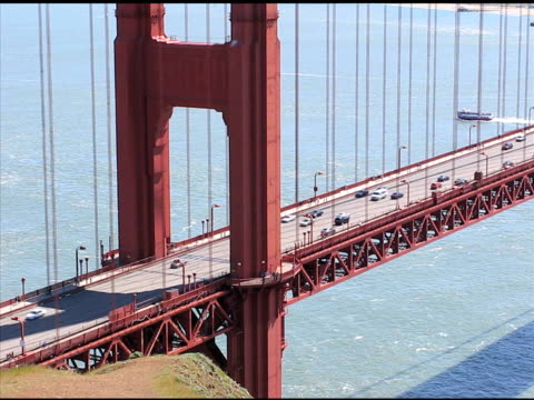 Golden Gate Bridge (NTSC)