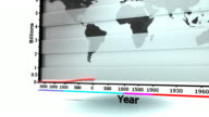 Graph showing the worlds population increasing over time