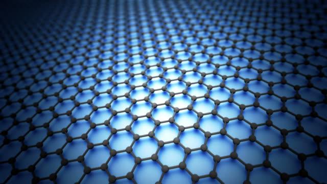 Graphene sheet model hexagonal loopable