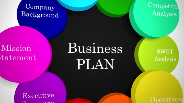 Business Plan Graphic Design Firm