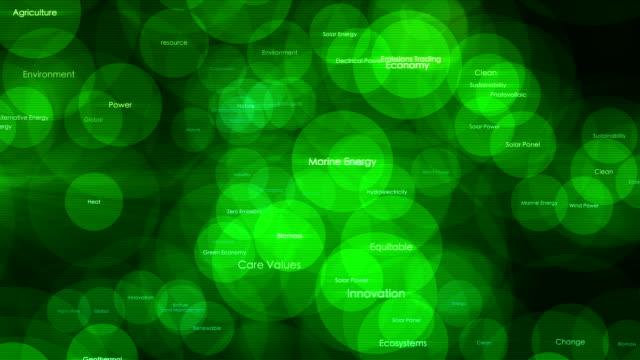 Green Economy Terms
