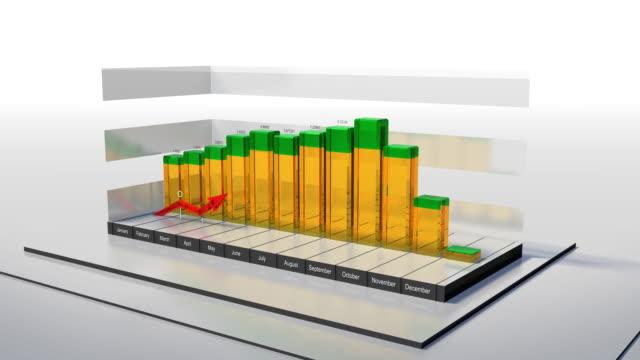 Growing 3D chart
