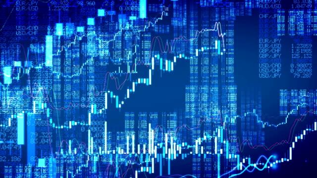 Grafici di crescita finanziaria Loop.  Panoramica.