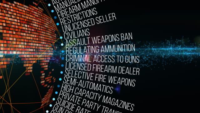 Gun Control Debate Terms