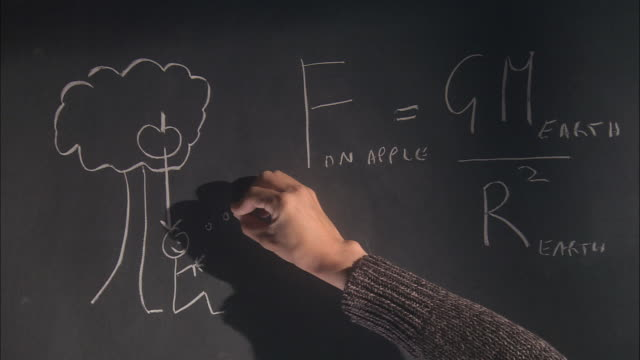 MS Hand drawing stick figures on a chalkboard