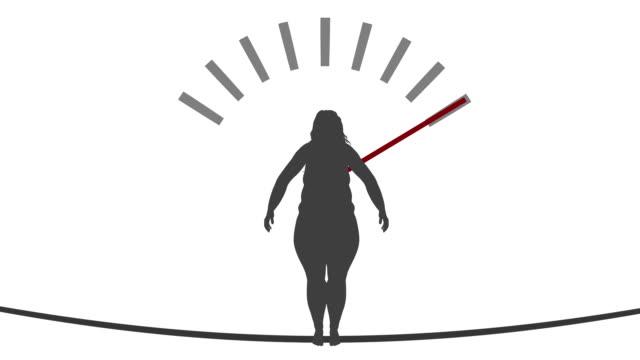 Happy Sad Weightloss jojo loop female