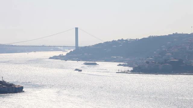 HD:Panoramic istanbul