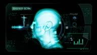 Interfaccia di scansione della testa