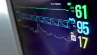 Heart Beat Monitor Screen or Pulse rate with Senior Patient