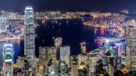 T/L WS High angle view of skyline /Hong kong
