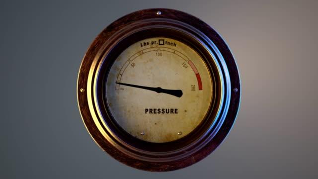 High Pressure (Stress)