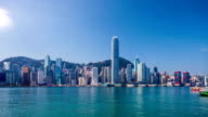 skyline di Hong Kong