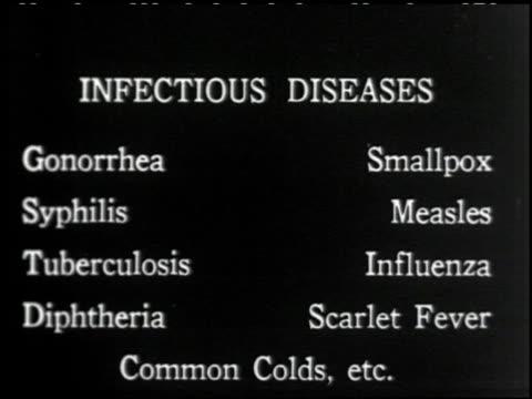 How Disease is Spread - 8 of 11
