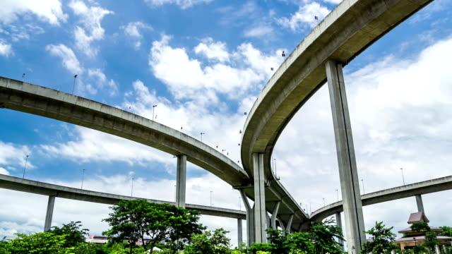 huge bridge against blue sky