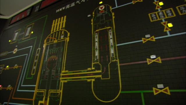 CU TU TD Illuminated diagram at Tsinghua University's nuclear pebble bed reactor, Beijing, China