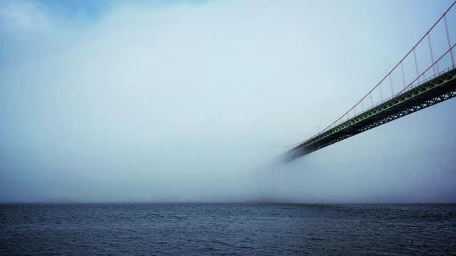 Rückreise Fogbank