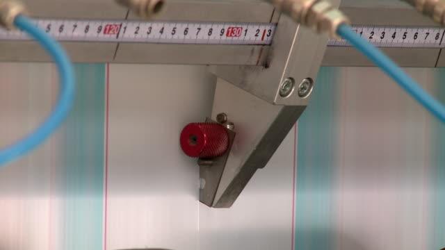 Industrial Cutter