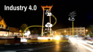 Industry 4.0 The future revolution cyber physical systems saoshuingsha Bangkok Thailand sao