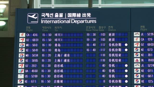 International Departures Airport sign for airline flights
