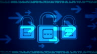 Internet Sicurezza informatica