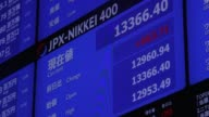 Japan's economy grew 06 percent in the second quarter official data show marking the longest period of expansion in more than a decade for the...