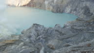 Kawah Ijen crater lake where the sulfur