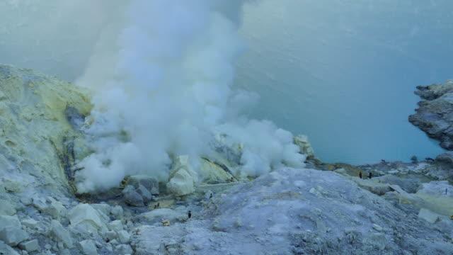Kawah Ijen kratermeer waar de zwavel