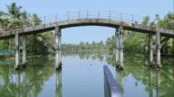 Kerala Bakcwaters