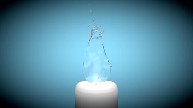 Liquid flame