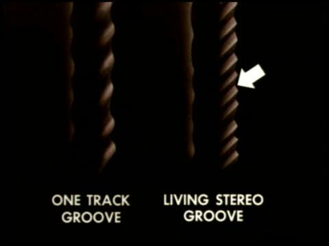Living Stereo - 4 of 8