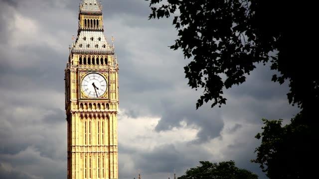 London city sights