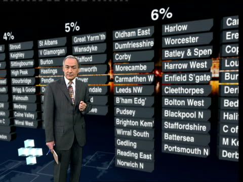 London GIR INT STUDIO Alastair Stewart with VIRTUAL REALITY GRAPHIC analysis of battleground seats STUDIO Jonathan Dimbleby 000133 GIR ex Ashfield...