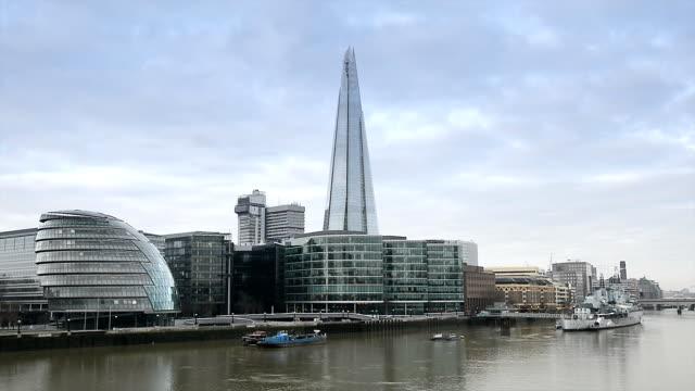 London skyline of Southwark