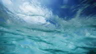 Look at the sky from underwater