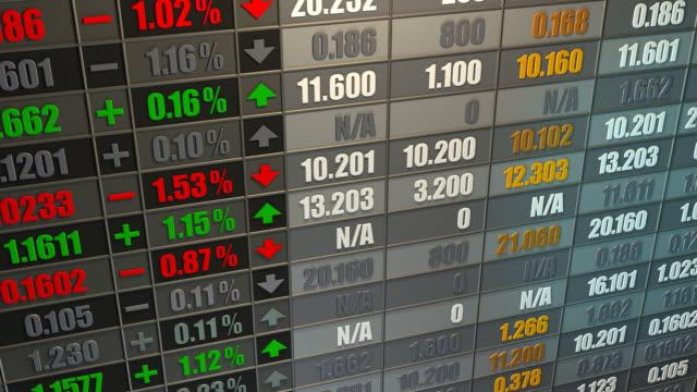 Loopable, Stock Market Trading Board