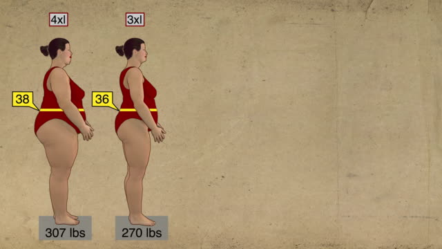 Losing weight info graphic retro style
